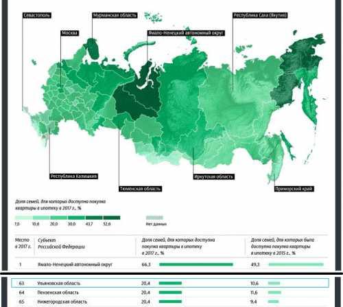 Кроме того, гражданину полагается вычет на банковские проценты тысяч рублей, которые налоговая так же должна возместить в последующие годы по мере уплаты гражданином