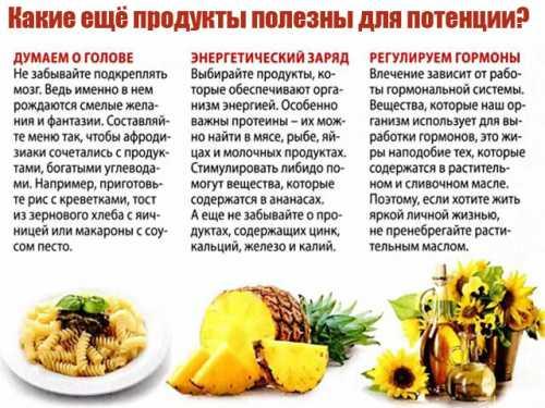 Продукты питания для нормализации потенции