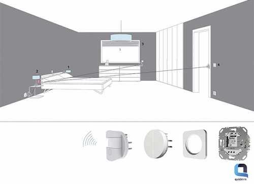 Автоматизация зданий: разновидности, обзор системы Berkernet quicklink